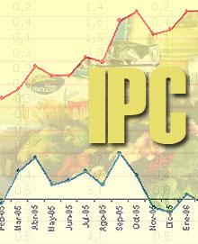 IPC Octubre 2010
